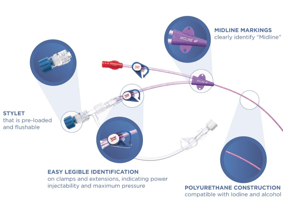 ct-midline-catheter-kit-features